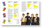 PepsiCo Annual Report 2000 spread